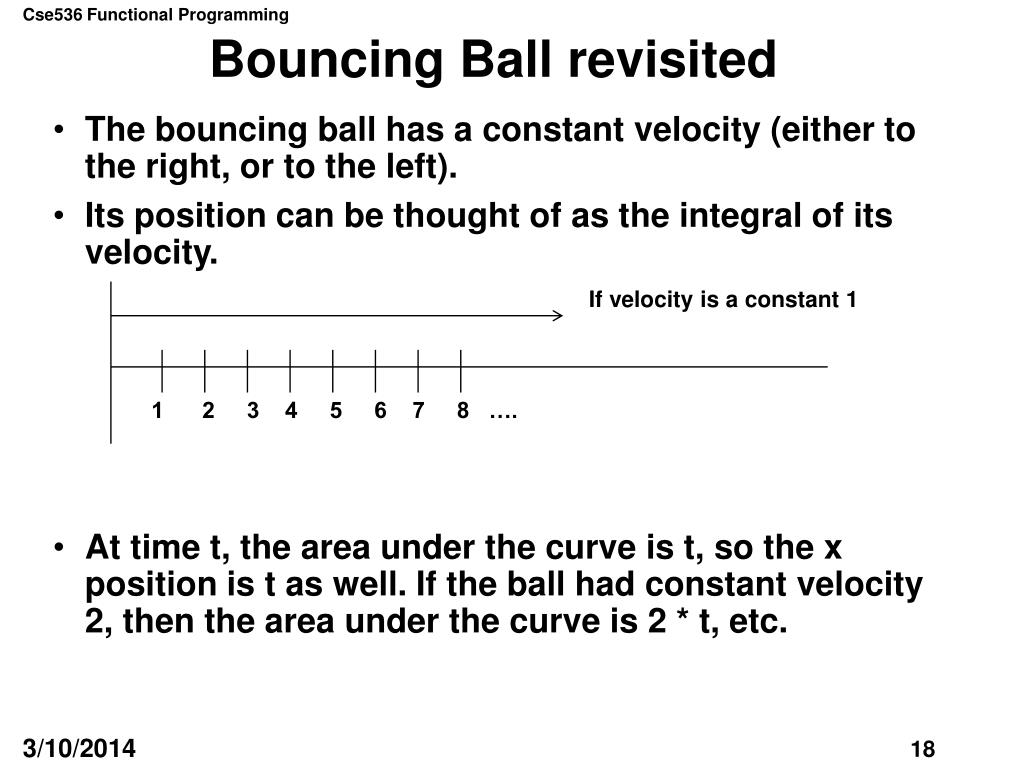 Bouncing Ball revisited
