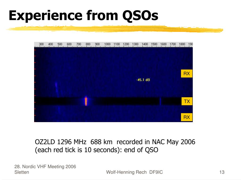 Experience from QSOs