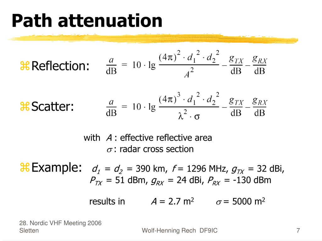 Path attenuation