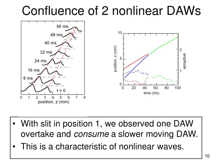 Confluence of 2 nonlinear DAWs