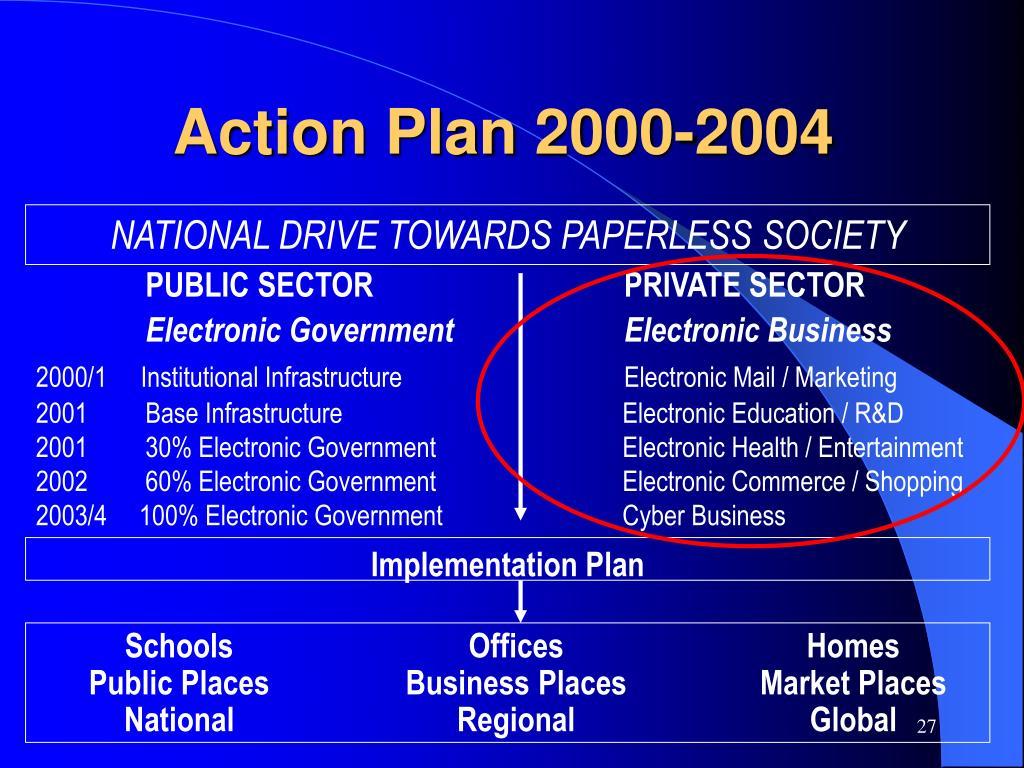 Action Plan 2000-2004