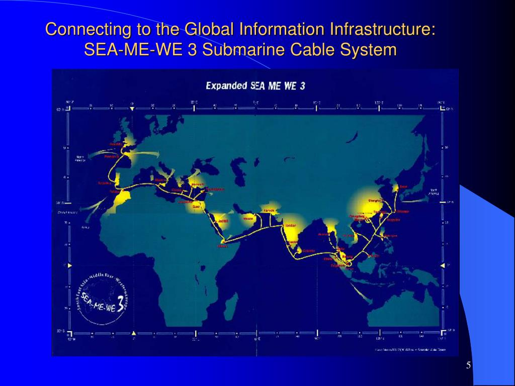 Connecting to the Global Information Infrastructure: SEA-ME-WE 3 Submarine Cable System