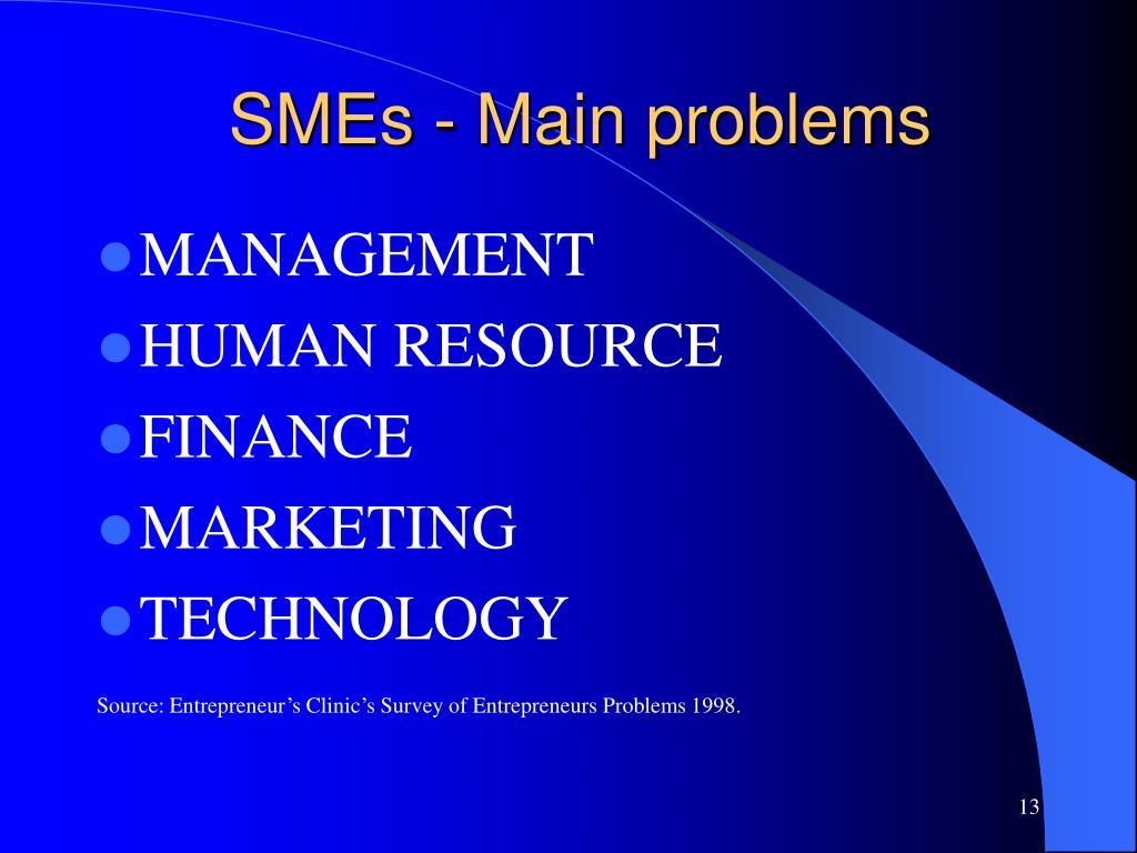 SMEs - Main problems