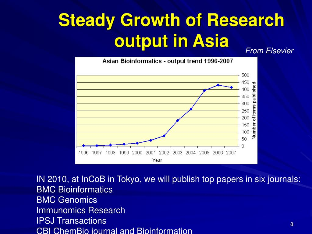 Steady Growth of Research output in Asia