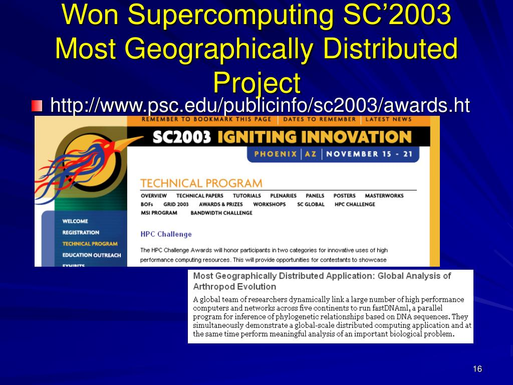 Won Supercomputing SC'2003 Most Geographically Distributed Project