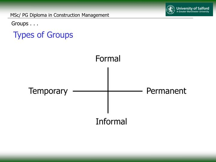 Groups . . .