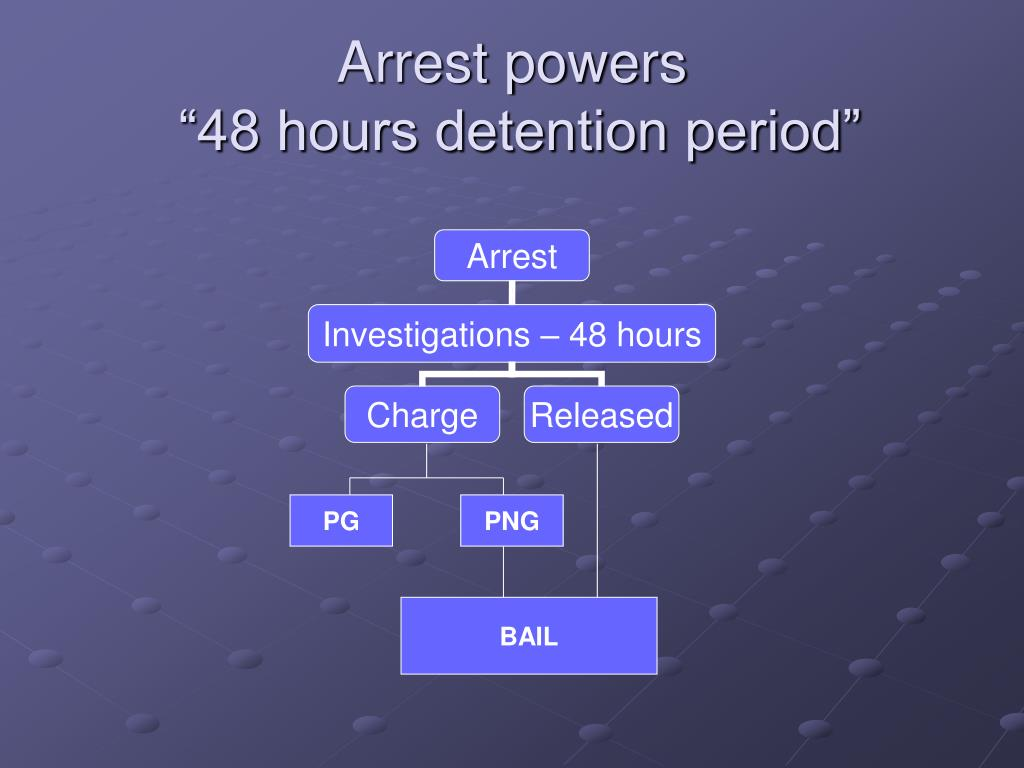 Arrest powers