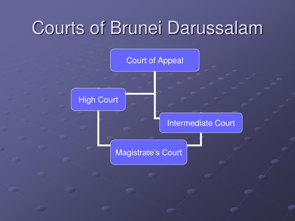Courts of Brunei Darussalam