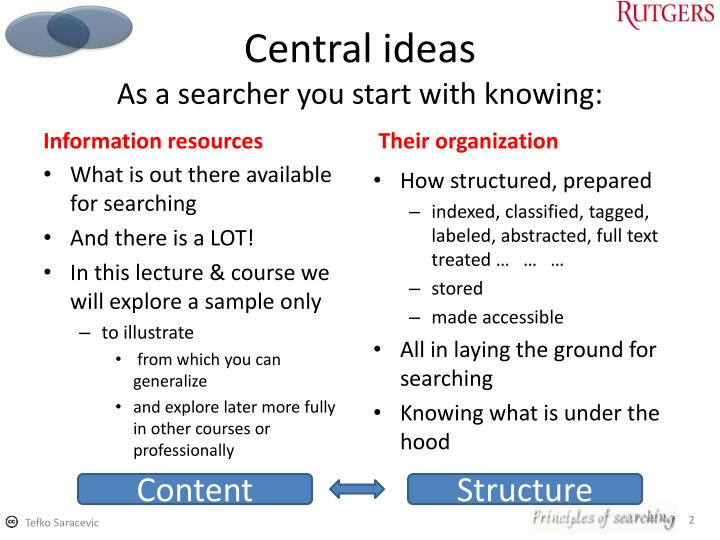 Central ideas as a searcher you start with knowing