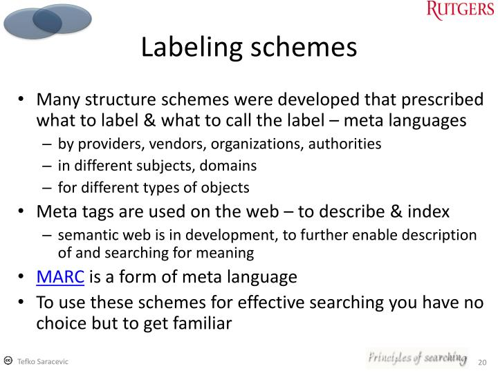 Labeling schemes