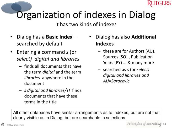 Organization of indexes in Dialog