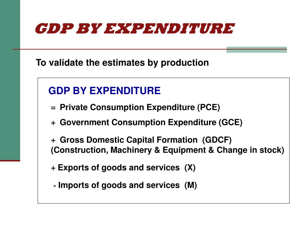 GDP BY EXPENDITURE