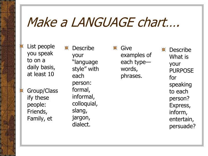 Make a LANGUAGE chart….