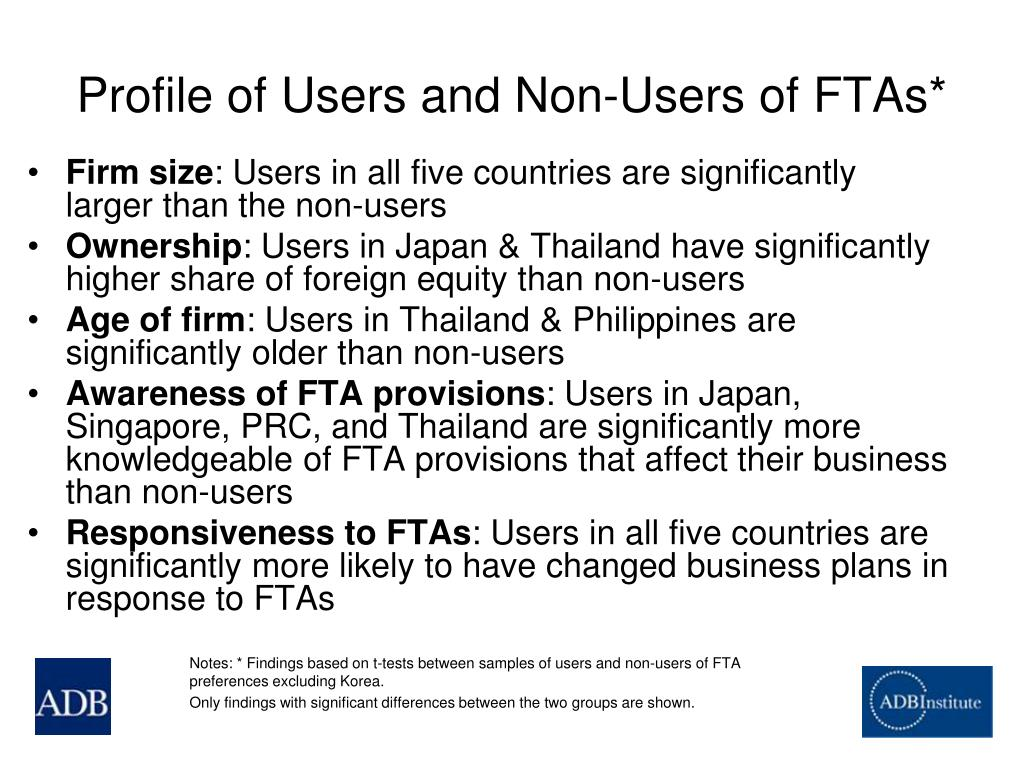 Profile of Users and Non-Users of FTAs*