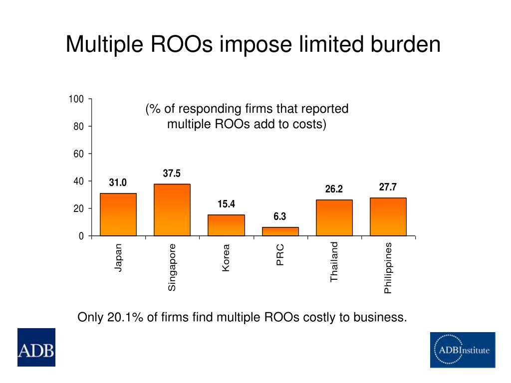 Multiple ROOs impose limited burden