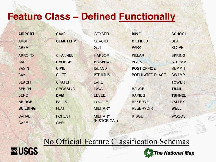 Feature Class – Defined