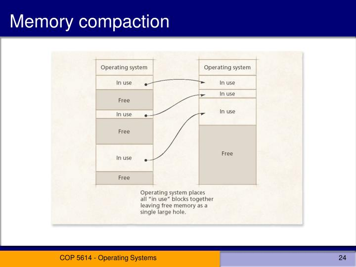 Memory compaction