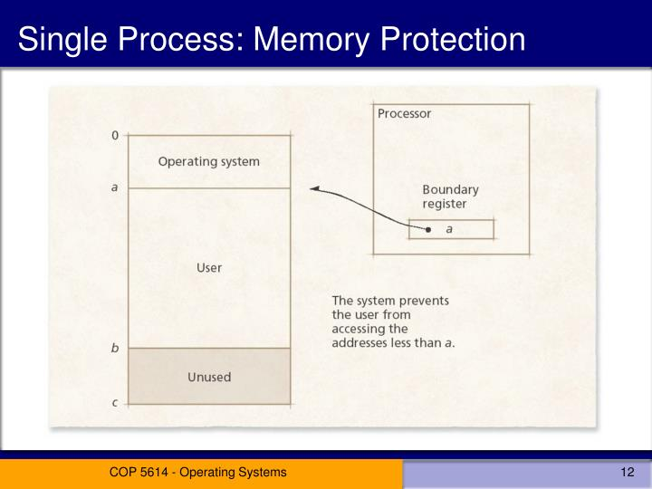 Single Process: Memory Protection