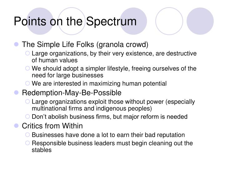 Points on the Spectrum