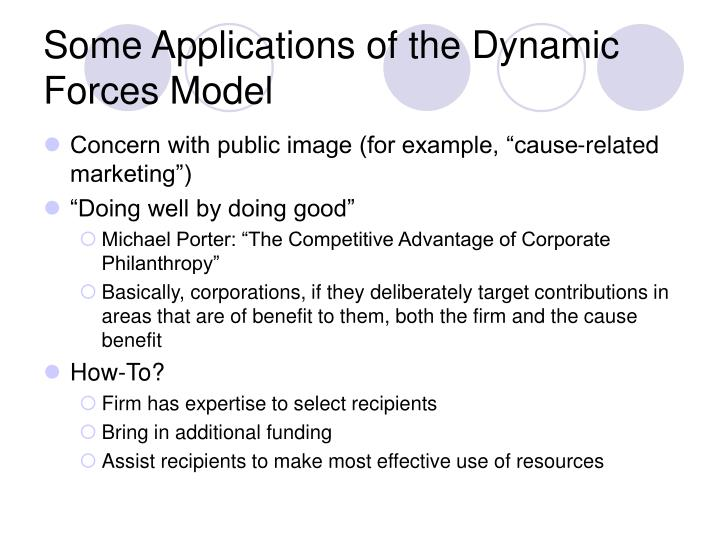 Some Applications of the Dynamic Forces Model