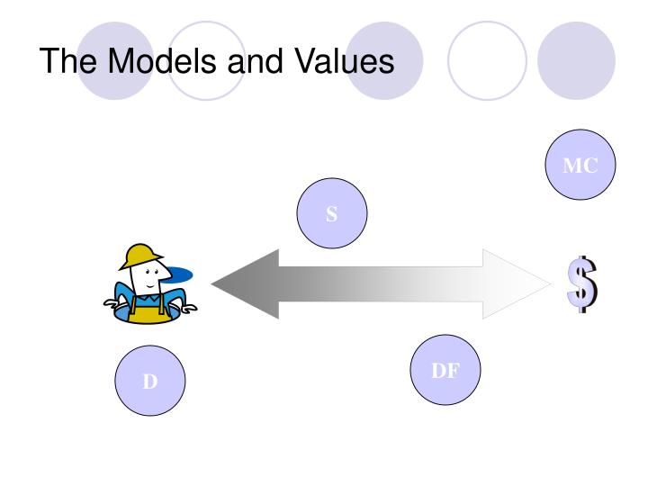 The Models and Values