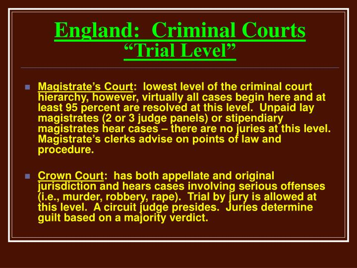 England:  Criminal Courts