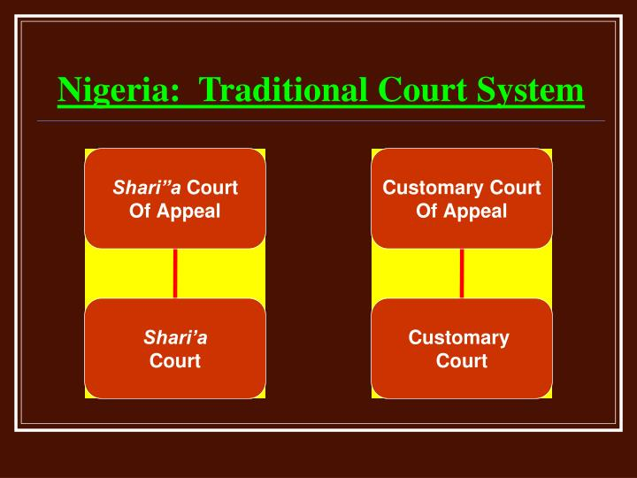 Nigeria:  Traditional Court System