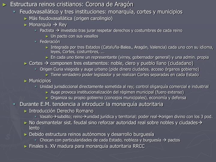 Estructura reinos cristianos: Corona de Aragón