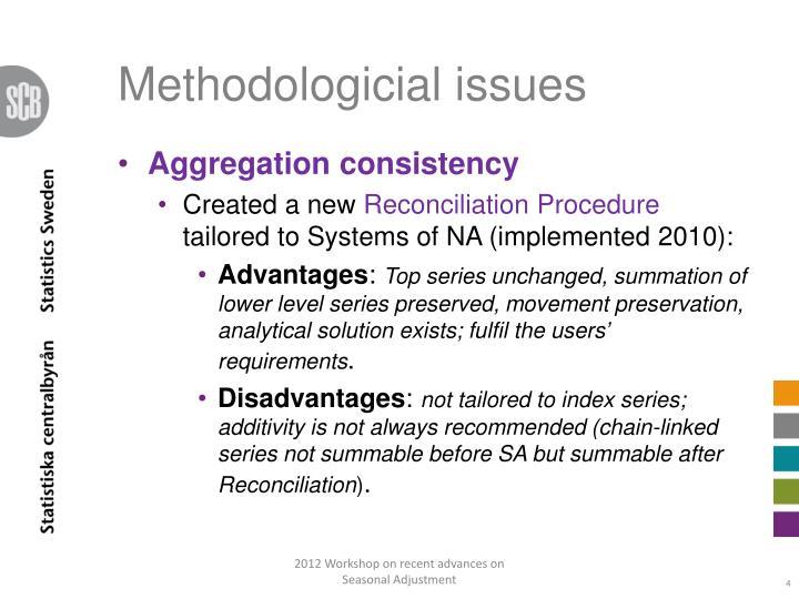 Methodologicial