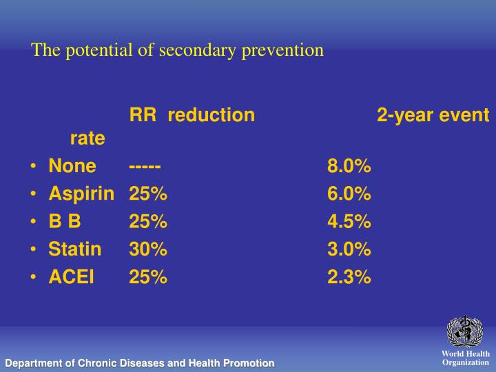 The potential of secondary prevention