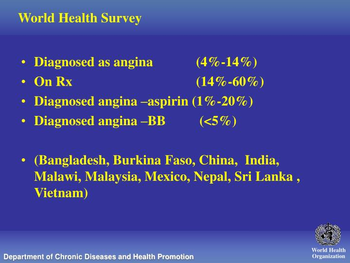 World Health Survey