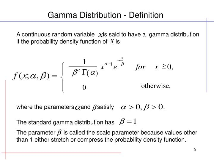 Gamma Distribution Equation Related Keywords & Suggestions
