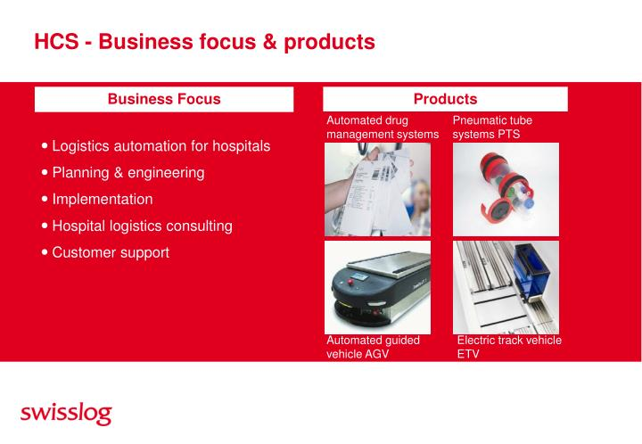 HCS - Business focus & products