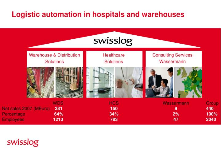 Logistic automation in hospitals and warehouses
