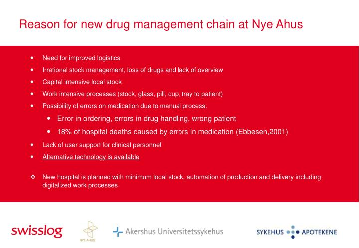 Reason for new drug management chain at Nye Ahus