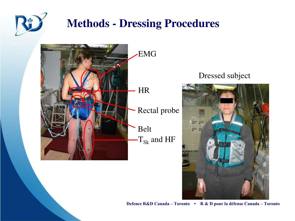 Methods - Dressing Procedures