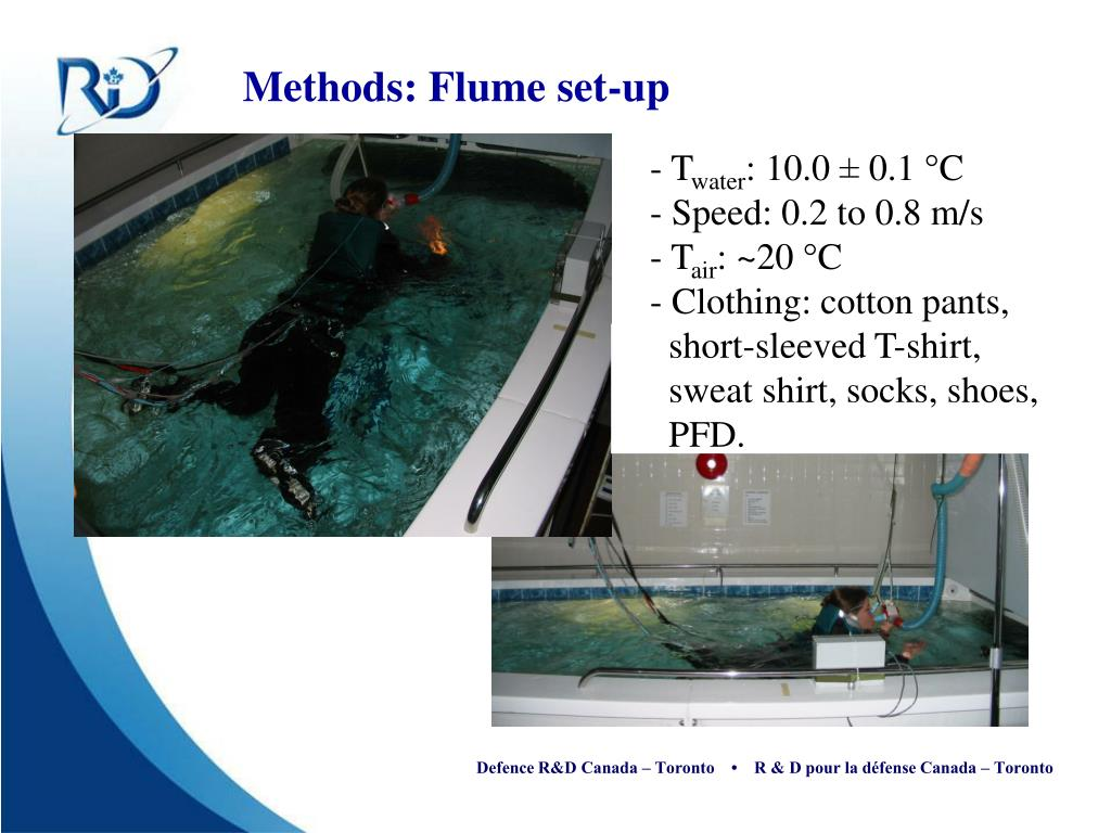 Methods: Flume set-up