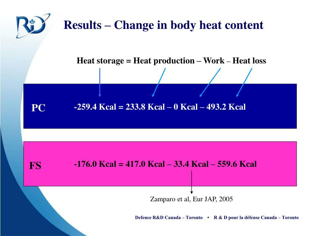 -176.0 Kcal = 417.0 Kcal – 33.4 Kcal – 559.6 Kcal