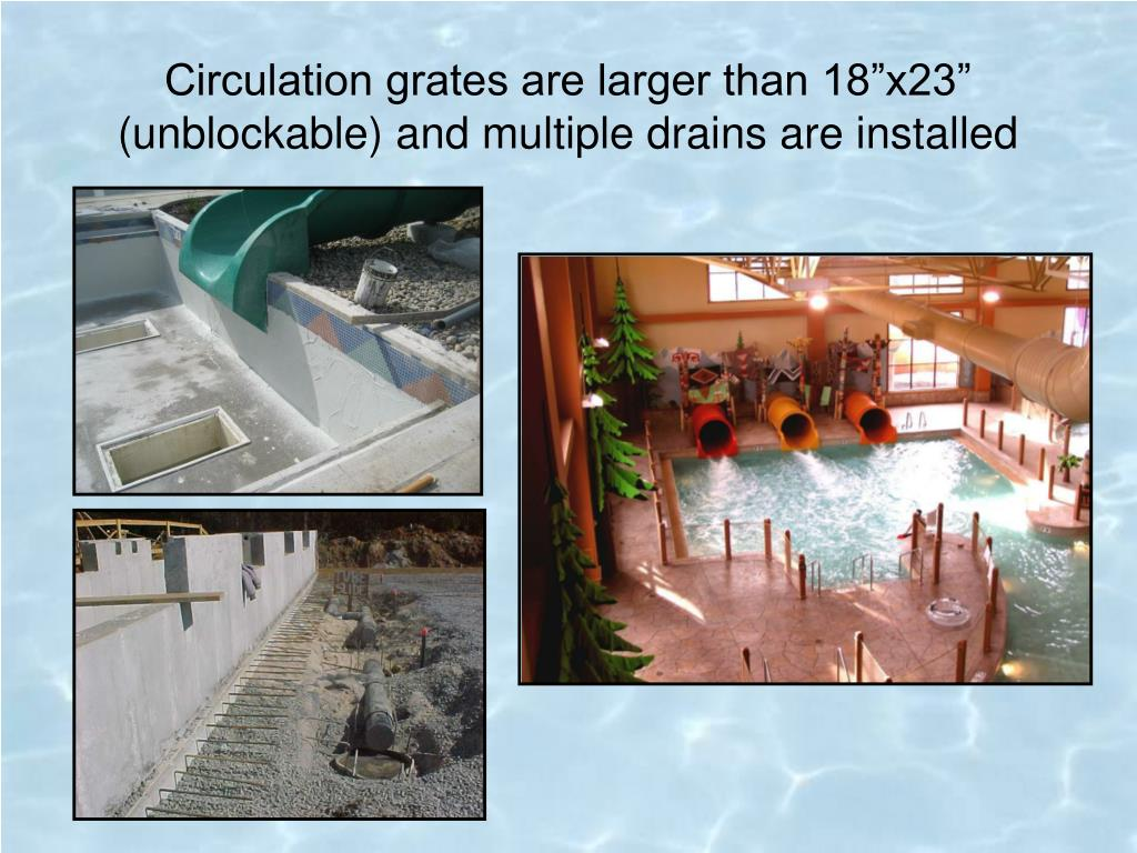 """Circulation grates are larger than 18""""x23"""" (unblockable) and multiple drains are installed"""