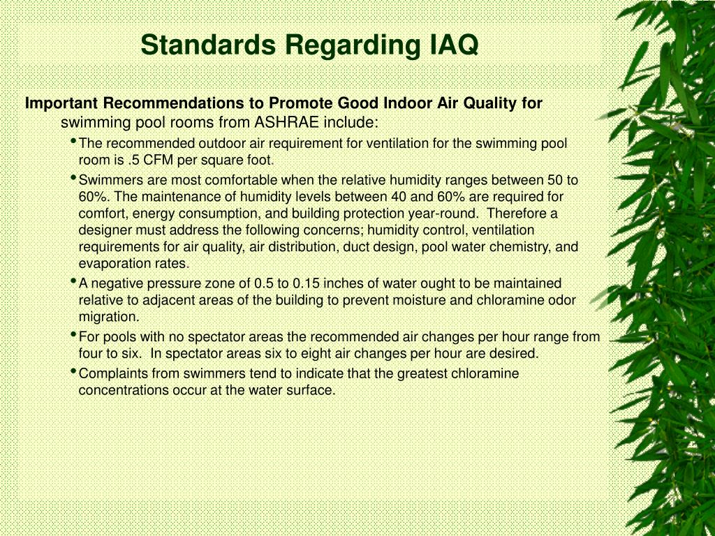 Standards Regarding IAQ