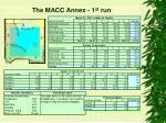 the macc annex 1 st run