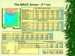the macc annex 2 nd run