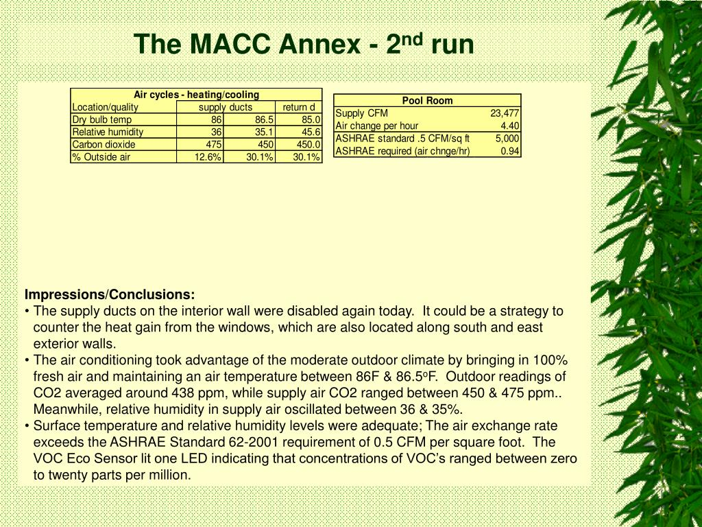 The MACC Annex - 2