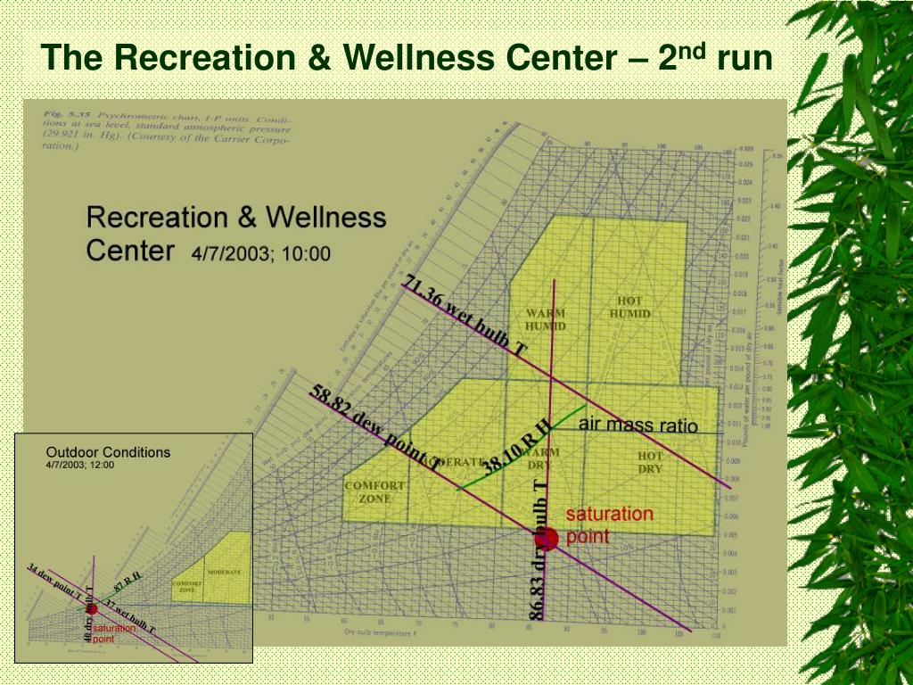 The Recreation & Wellness Center – 2