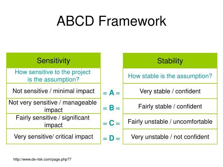 ABCD Framework