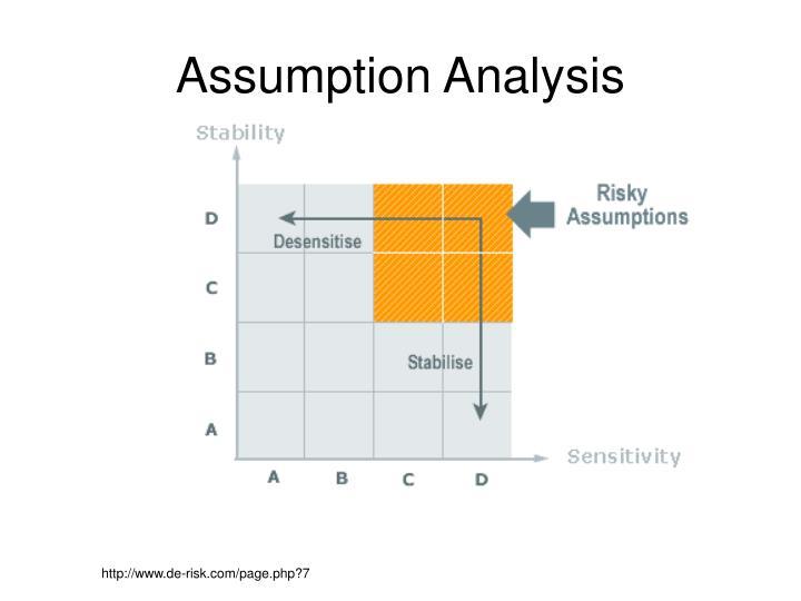 Assumption Analysis