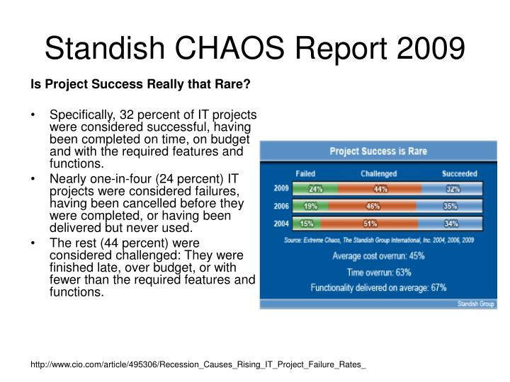 Standish CHAOS Report 2009