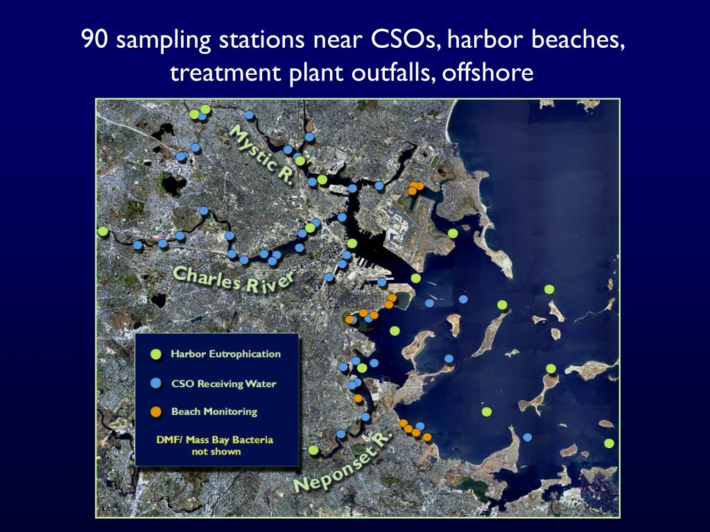 90 sampling stations near CSOs, harbor beaches, treatment plant outfalls, offshore