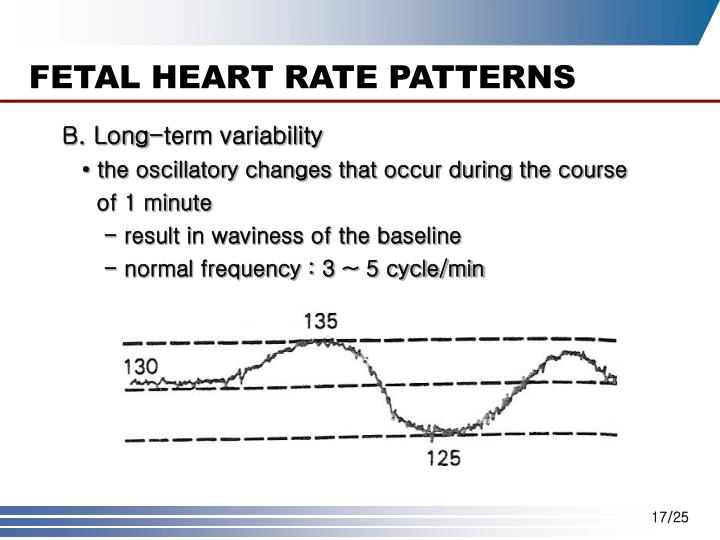 FETAL HEART RATE PATTERNS