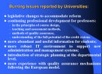 burning issues reported by universities